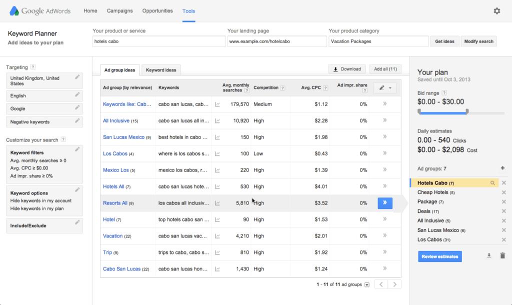 Google Avainsanasuunnittelija, hakukoneoptimointi