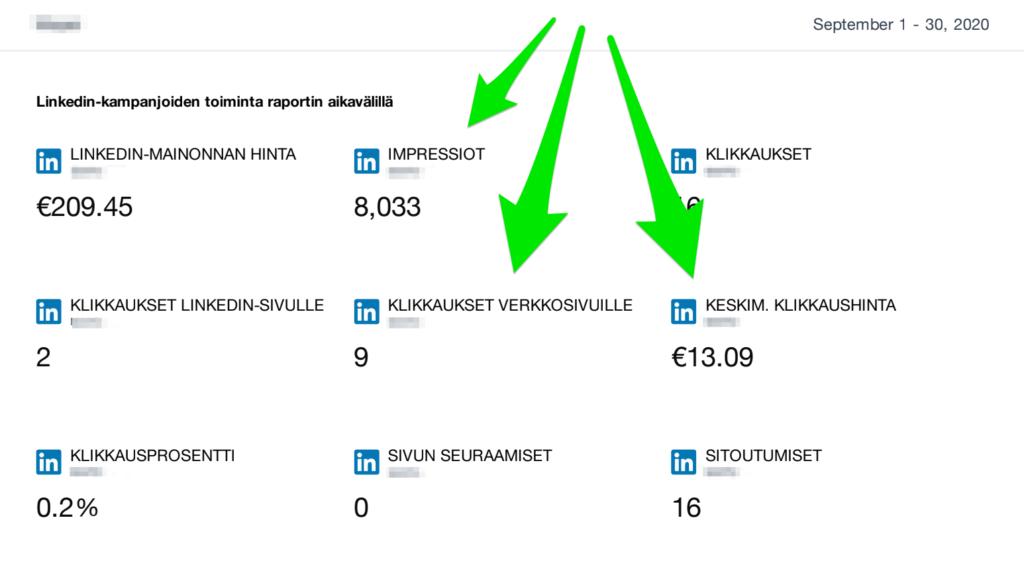 Somen malliraportti LinkedIn