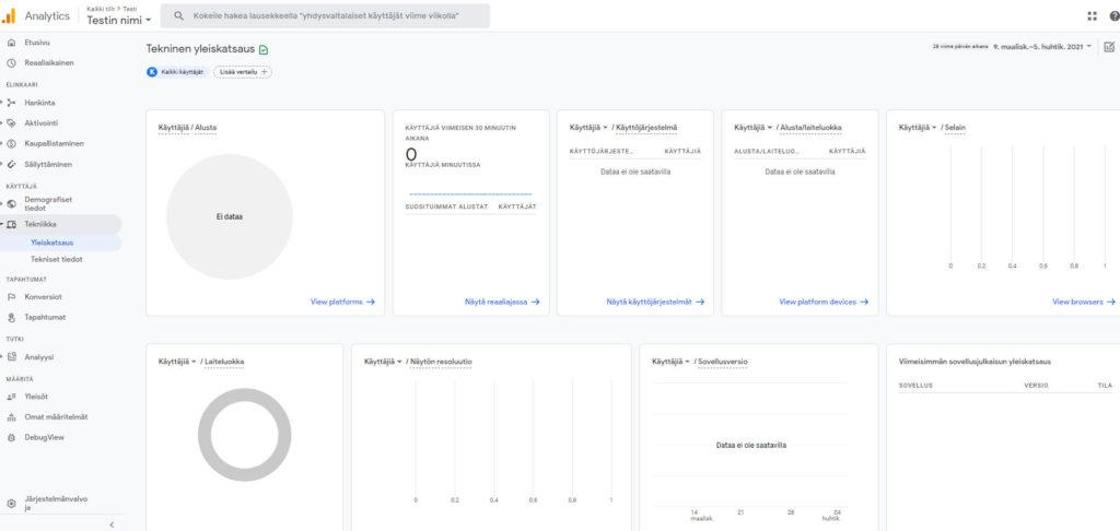 Tekninen yleiskatsaus Google Analytics 4