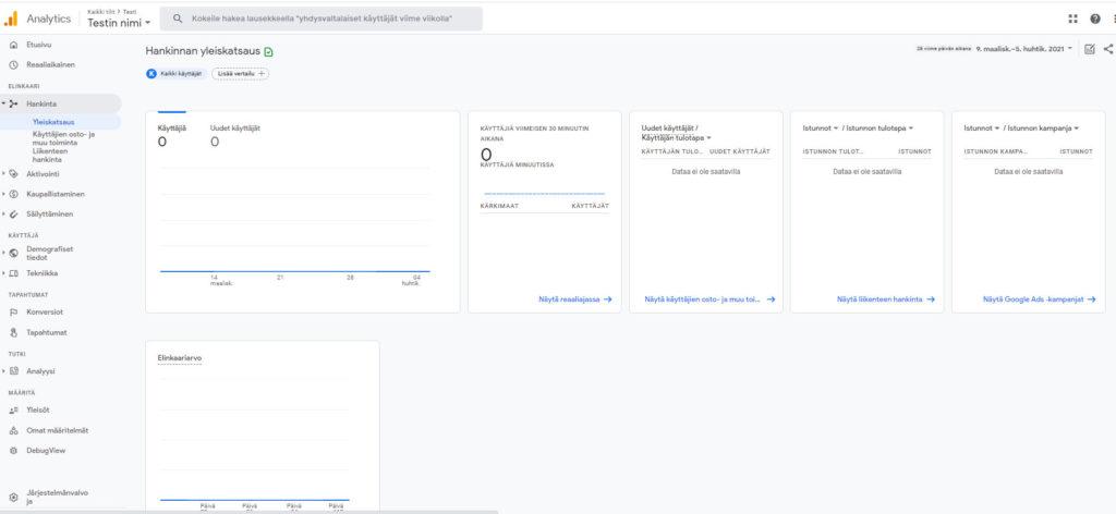 Google Analytics 4 hankinnan yleiskatsaus