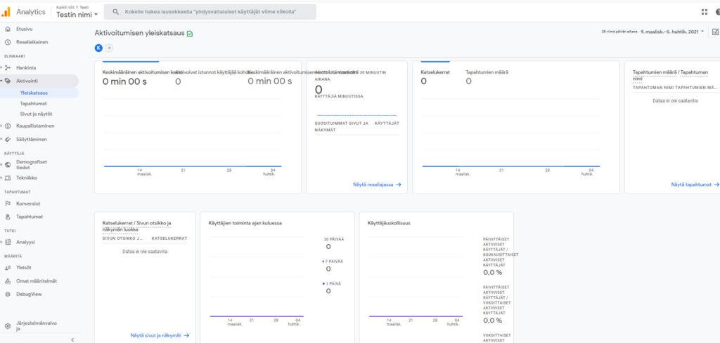 Aktivoitumisen yleiskatsaus Google Analytics