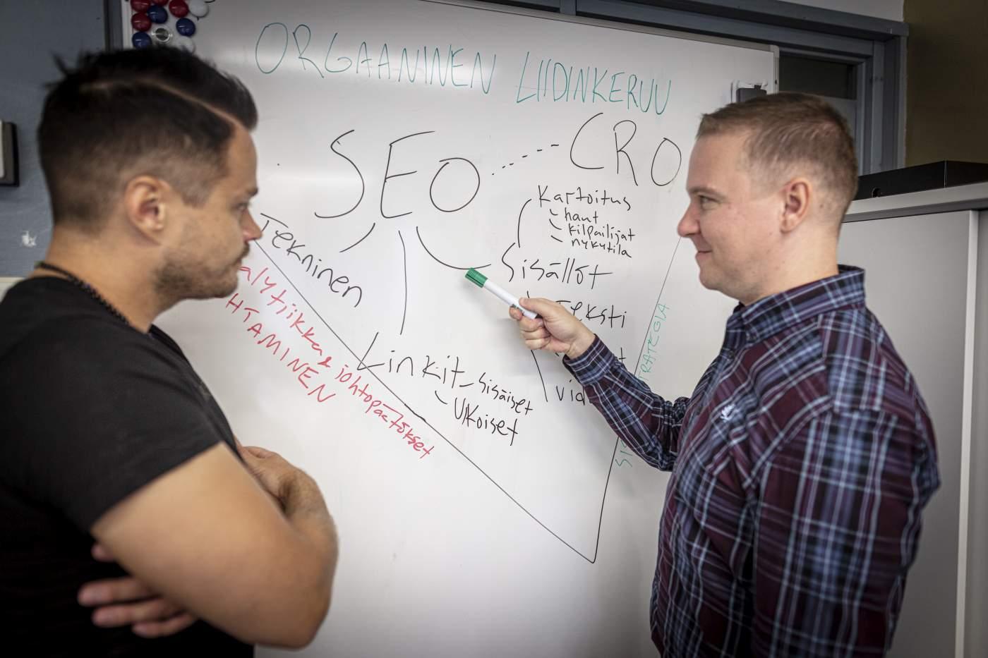 Sosiaalisen median markkinointisuunnitelma